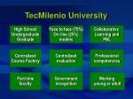 tecmilenio university