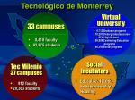 tecnol gico de monterrey3