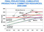 final projections cumulative production committed resources 2005 2080