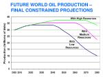future world oil production final constrained projections