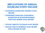 implications of annual doubling every decade