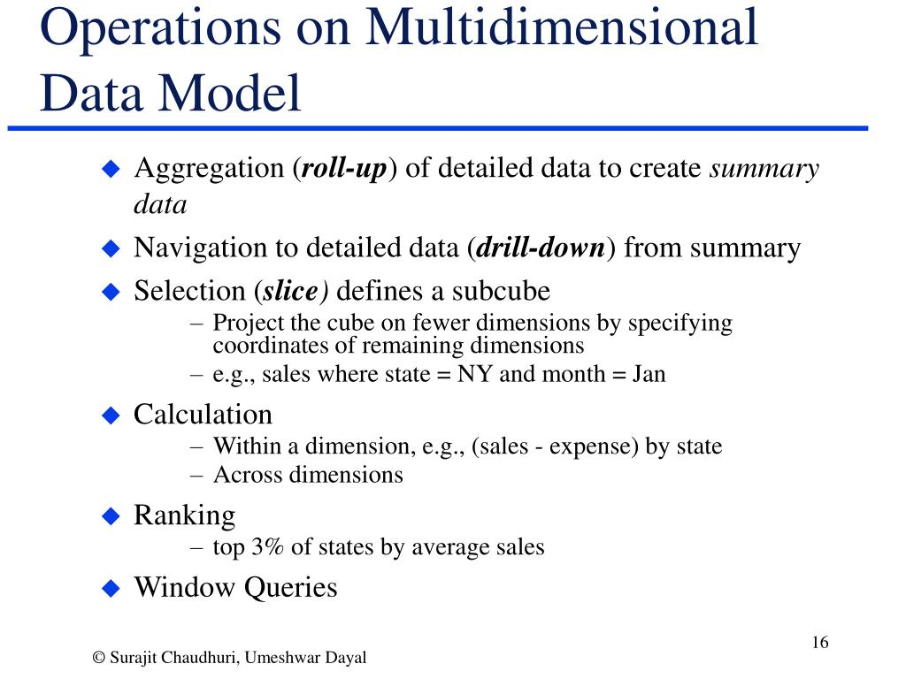multidimensional data model in data warehouse tutorial