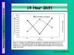 14 hour shift