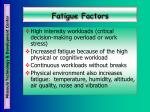 fatigue factors23