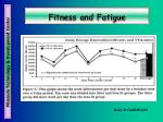 fitness and fatigue