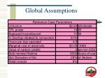 global assumptions