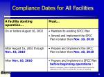 compliance dates for all facilities