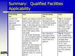 summary qualified facilities applicability