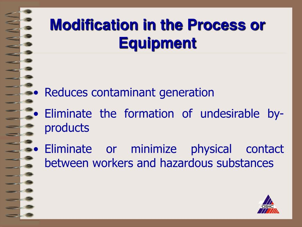 Modification in the Process or Equipment