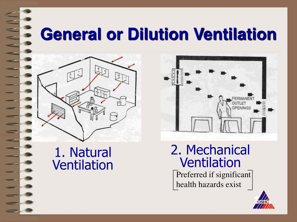 General or Dilution Ventilation