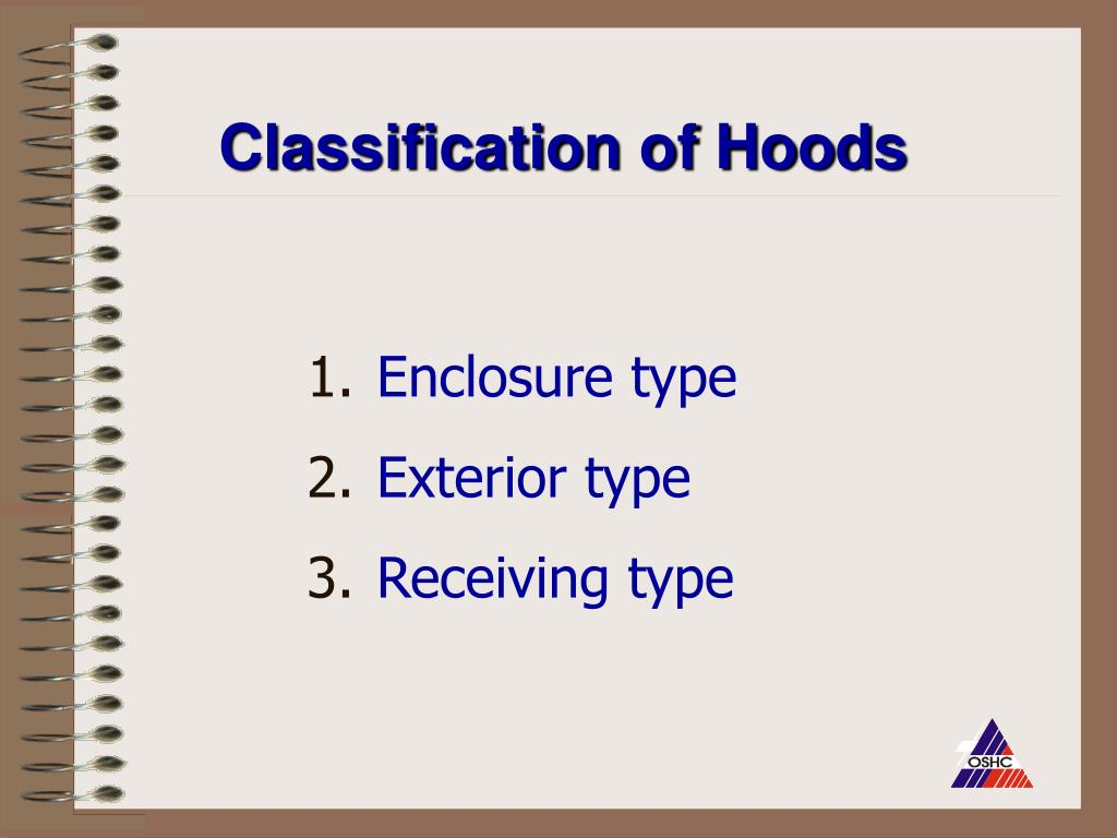 Classification of Hoods