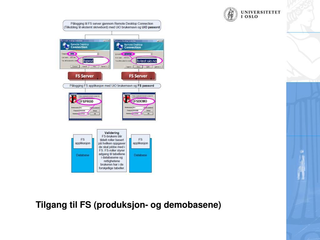 Tilgang til FS (