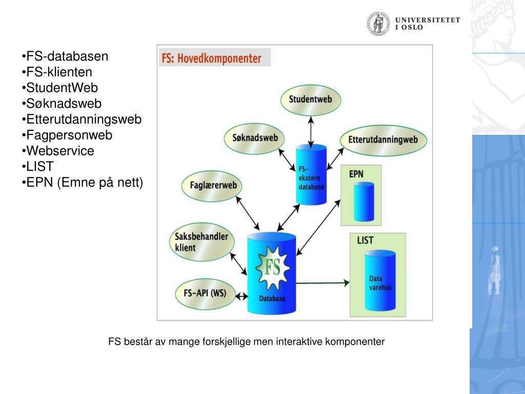 FS består av mange forskjellige men interaktive komponenter