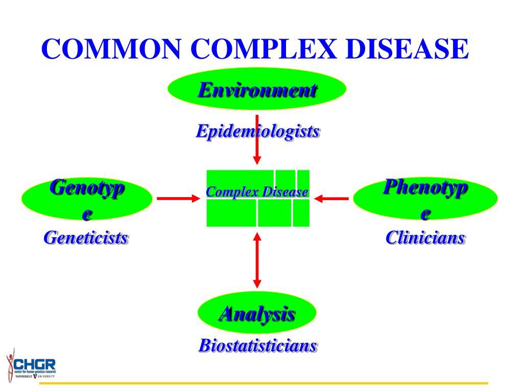 Complex Disease