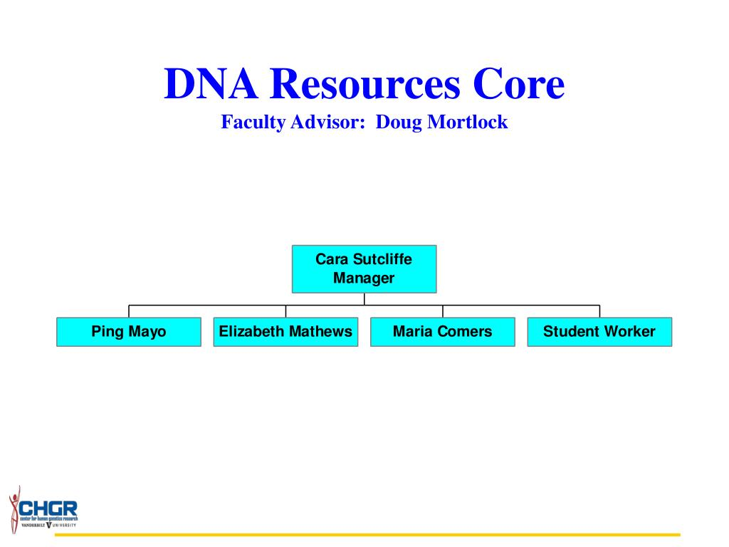 DNA Resources Core