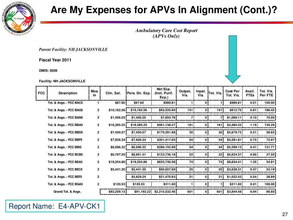 Are My Expenses for APVs In Alignment (Cont.)?