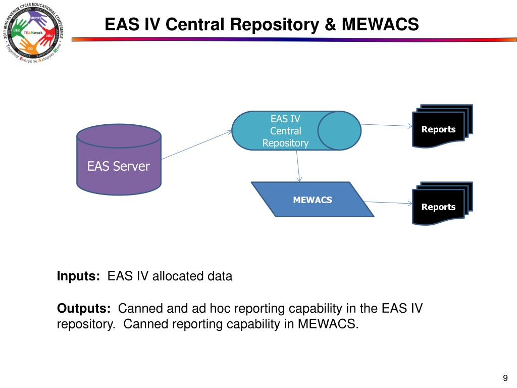EAS IV Central Repository & MEWACS