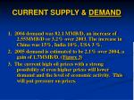 current supply demand10