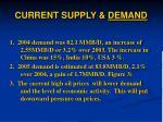 current supply demand12