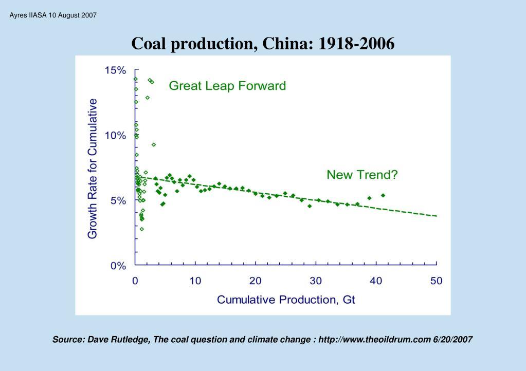 Coal production, China: 1918-2006