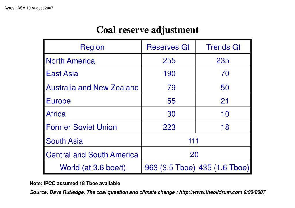 Coal reserve adjustment