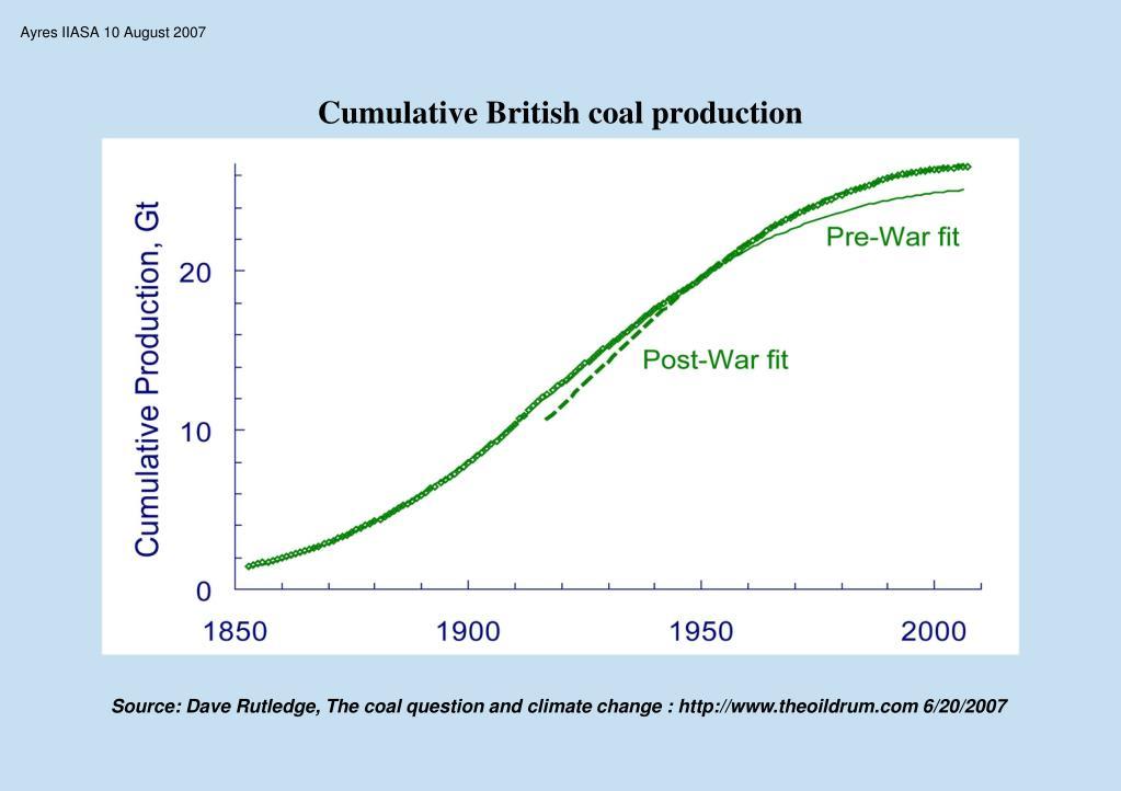 Cumulative British coal production