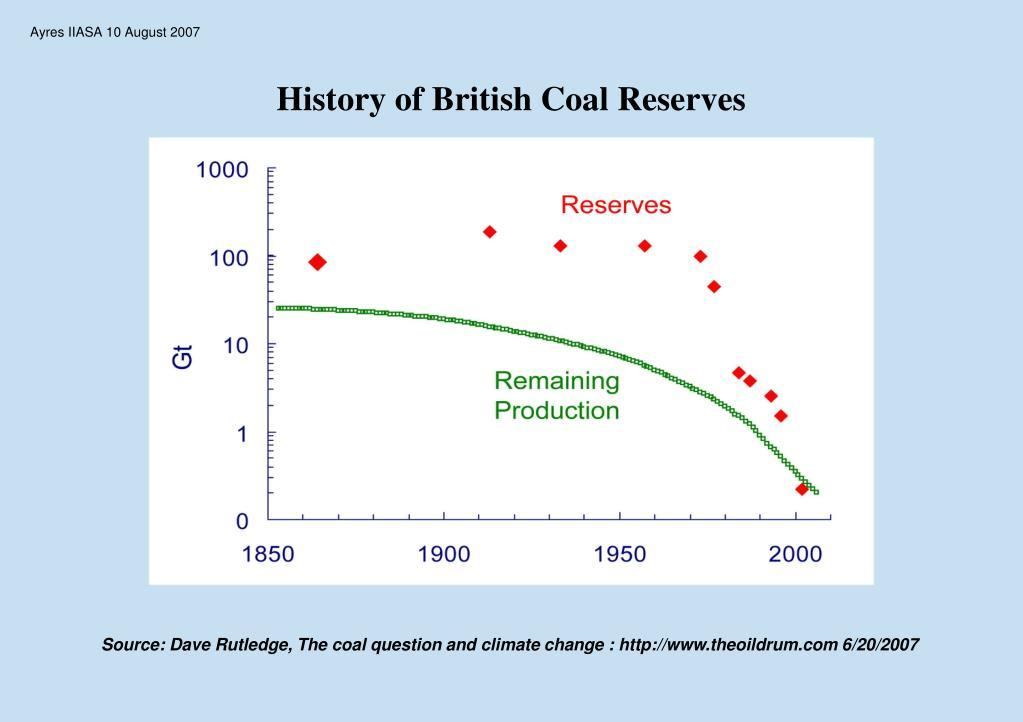 History of British Coal Reserves