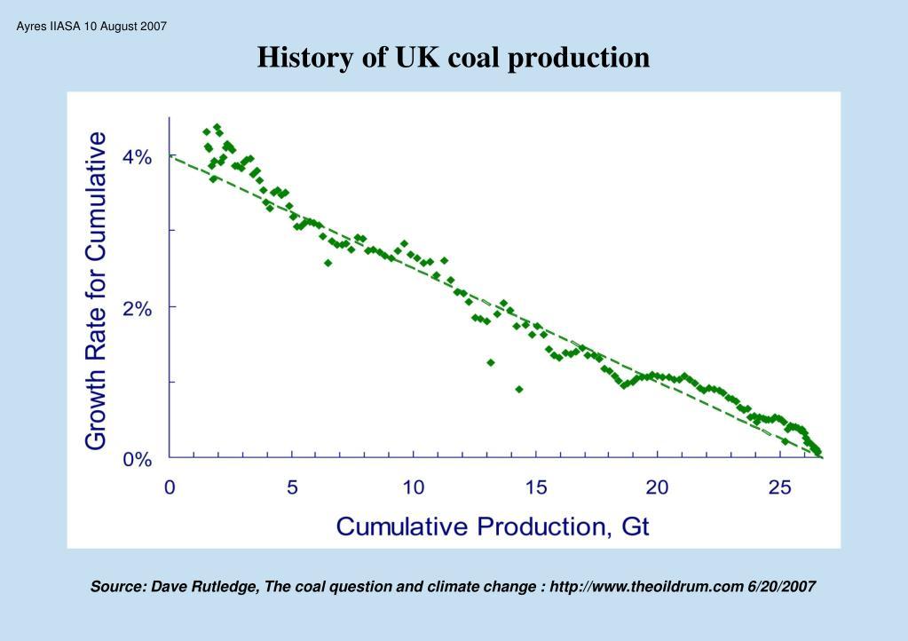History of UK coal production