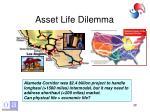 asset life dilemma