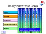 really know your costs