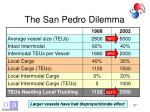 the san pedro dilemma