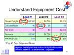 understand equipment cost