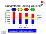 understand routing options