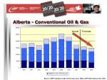 alberta conventional oil gas