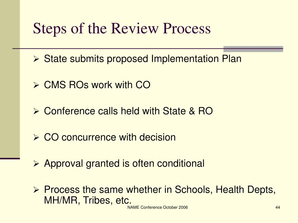Steps of the Review Process