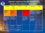 atlantic and east pacific hurricane outlook procedures may 2004