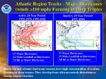 atlantic region tracks major hurricanes winds 110 mph forming in deep tropics