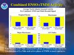 combined enso tmm activity