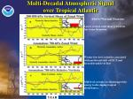 multi decadal atmospheric signal over tropical atlantic
