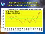 multi decadal mode signal in the atlantic ace index and tropical ssts