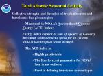 total atlantic seasonal activity