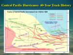 central pacific hurricanes 40 year track history