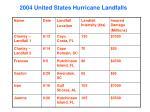 2004 united states hurricane landfalls
