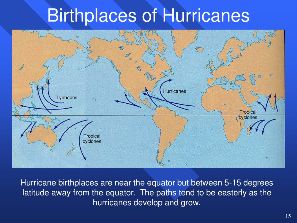Birthplaces of Hurricanes