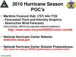2010 hurricane season poc s