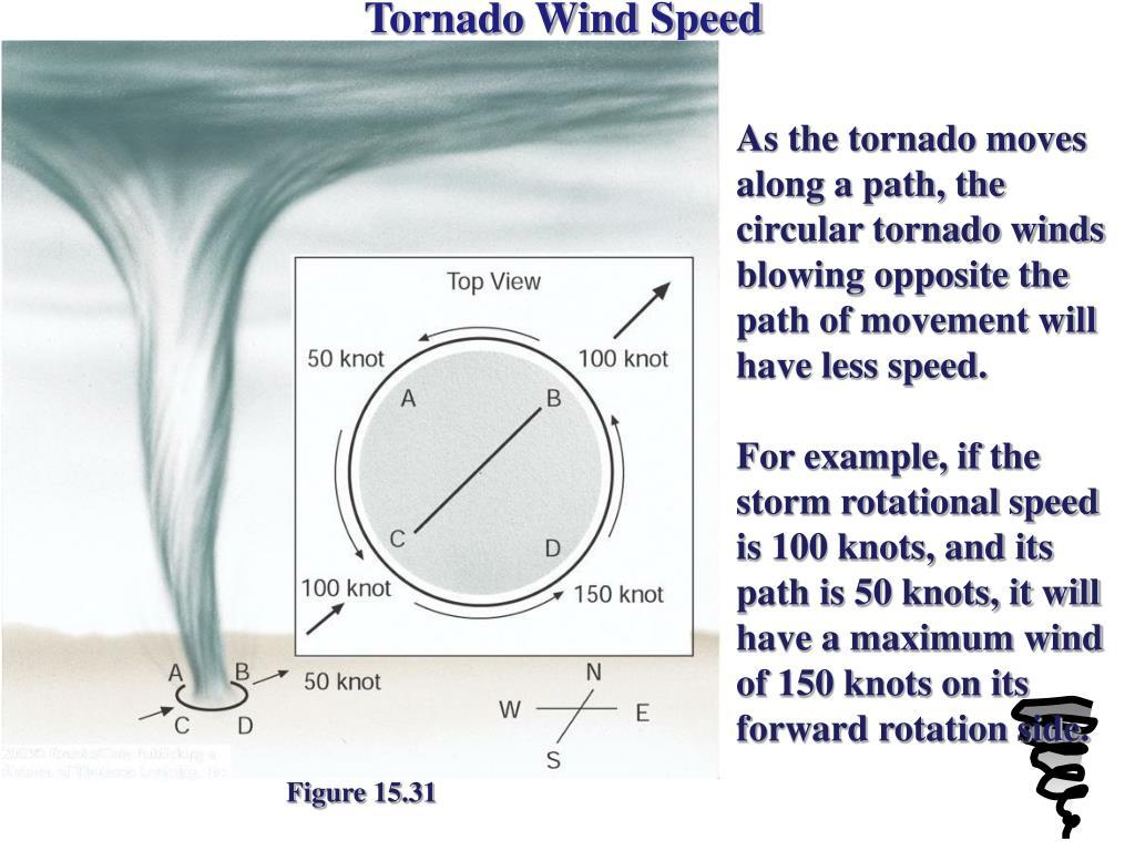 Tornado Wind Speed