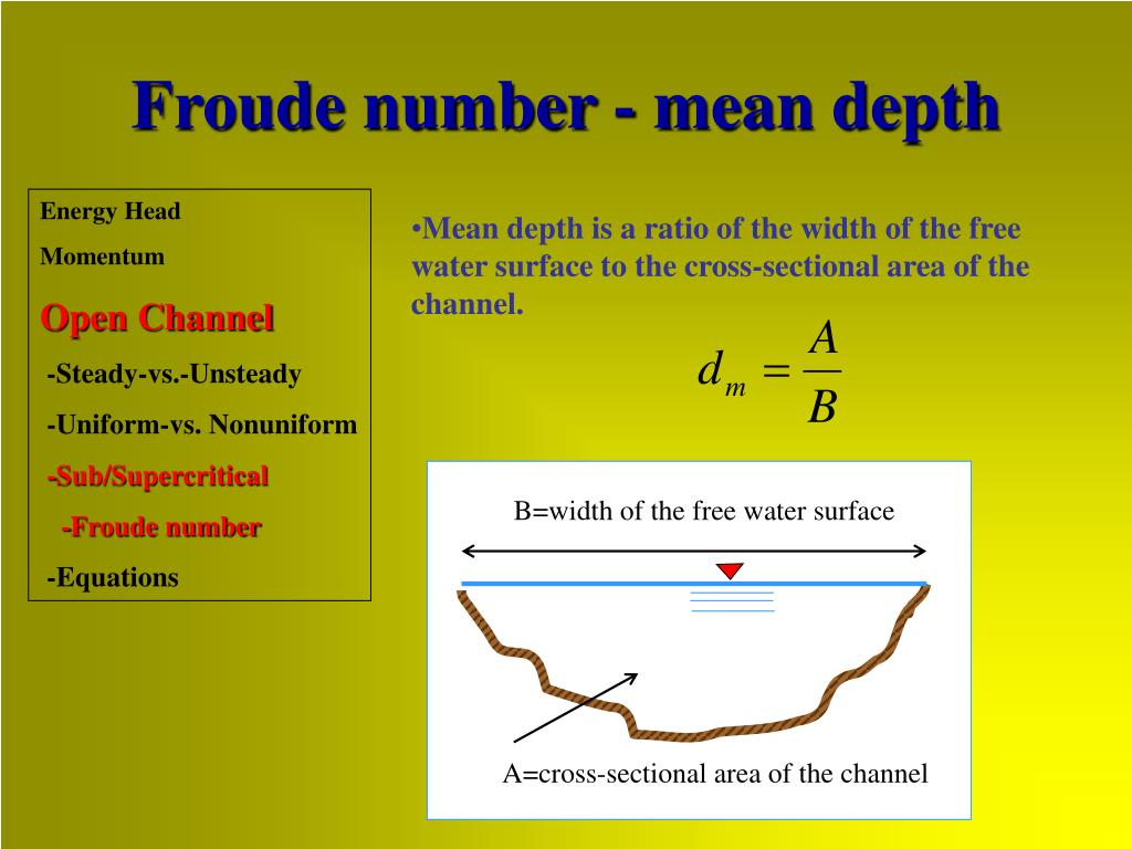 B=width of the free water surface