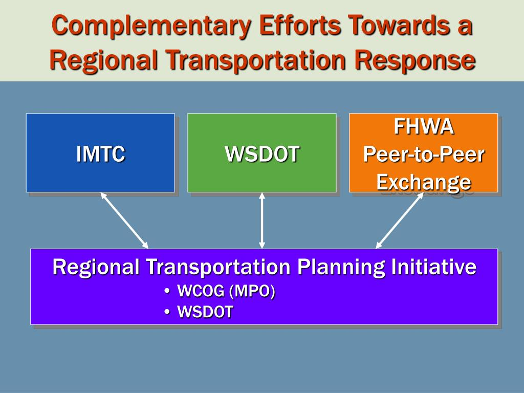 Complementary Efforts Towards a Regional Transportation Response