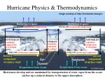 hurricane physics thermodynamics