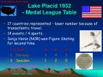 lake placid 1932 medal league table